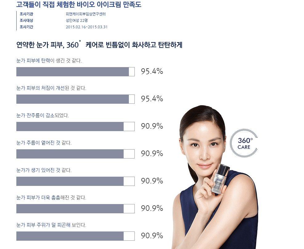 IOPE Bio Eye Cream Youth Complete 25ml malaysia korean cosmetic skincare shop2