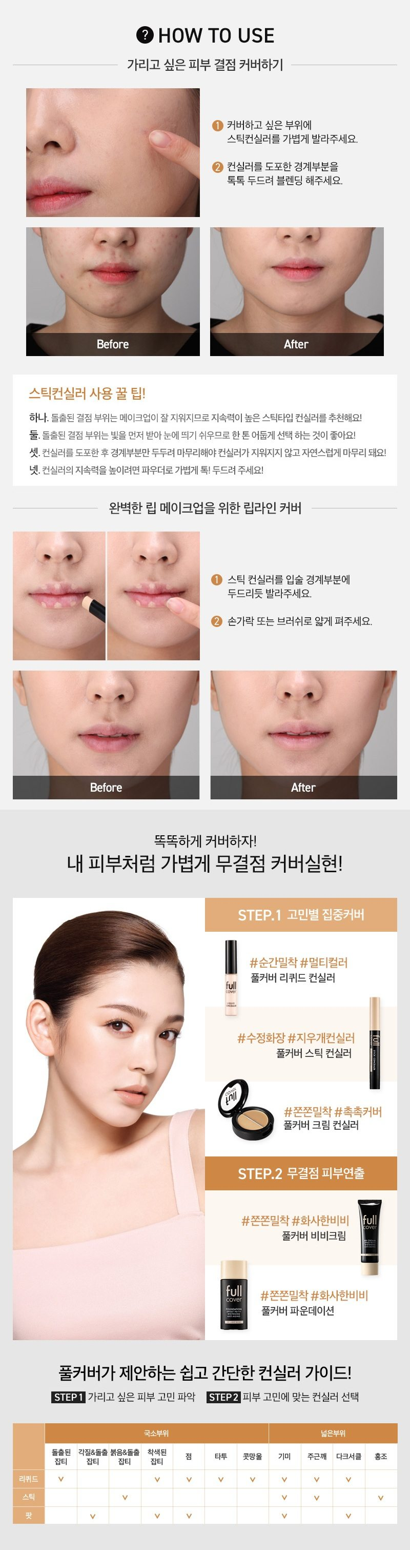 ARITAUM Full Cover Stick Concealer korean cosmetic makeup product online shop malaysia setia alam shah alam2