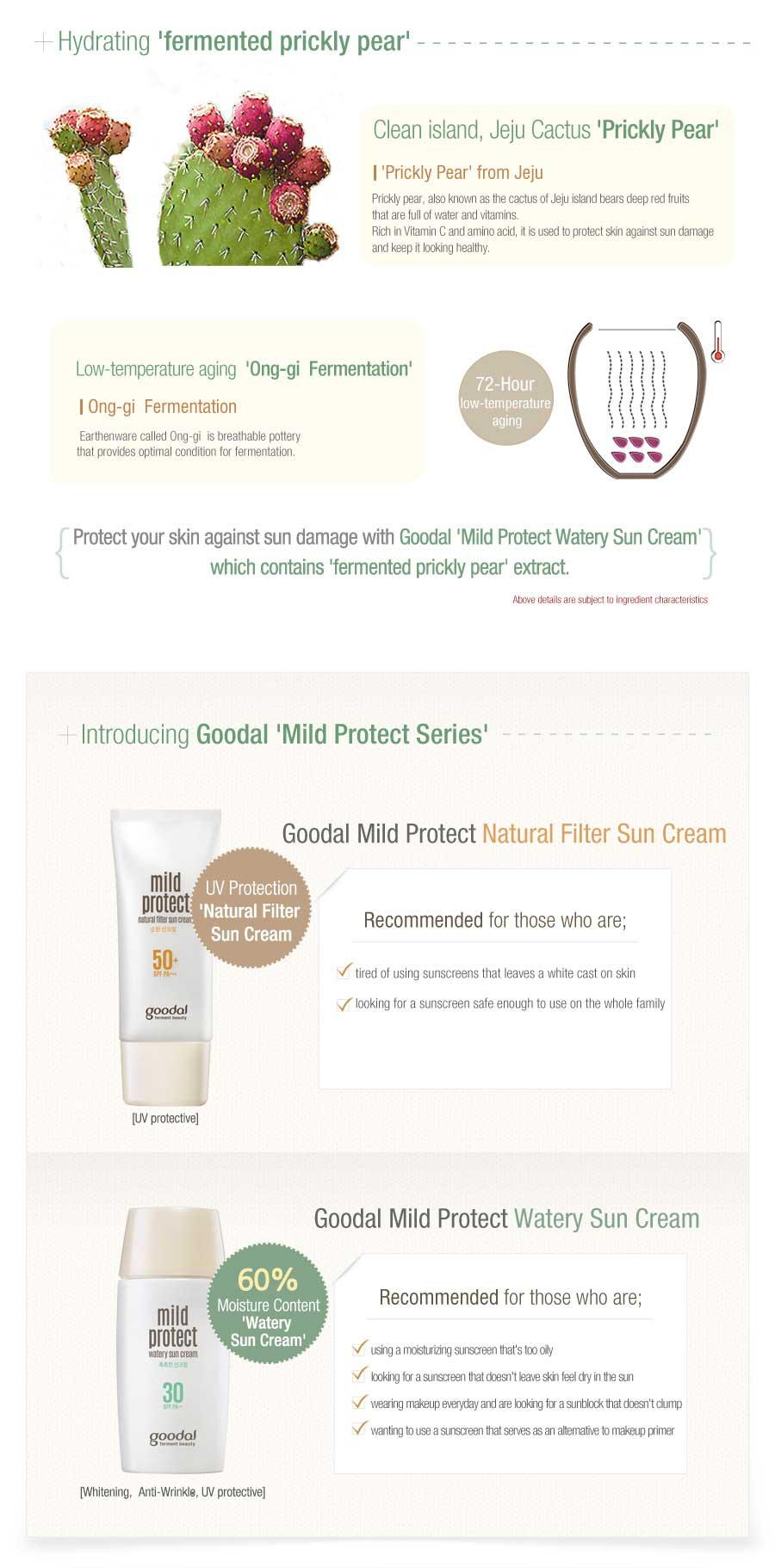 Goodal Mild Protect Watery Sun Cream malaysia singapore thailand brunei canada australia123