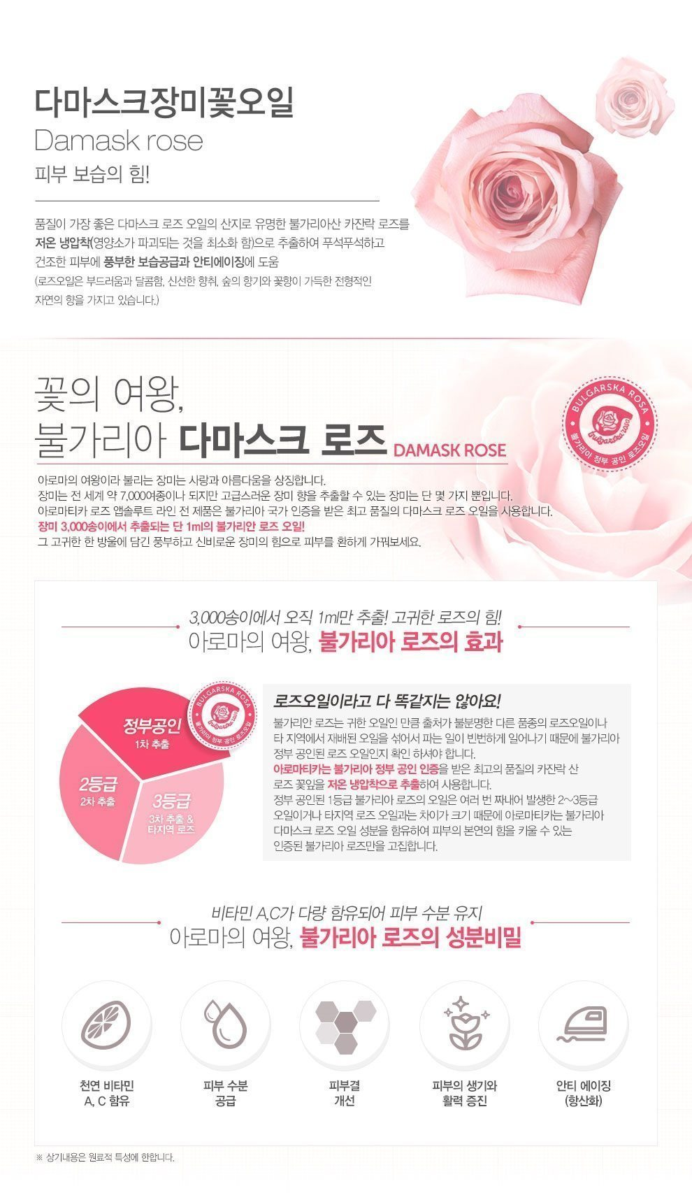 Aromatica Rose Absolute Vital Fluid korean cosmetic skincare product online shop malaysia china japan3