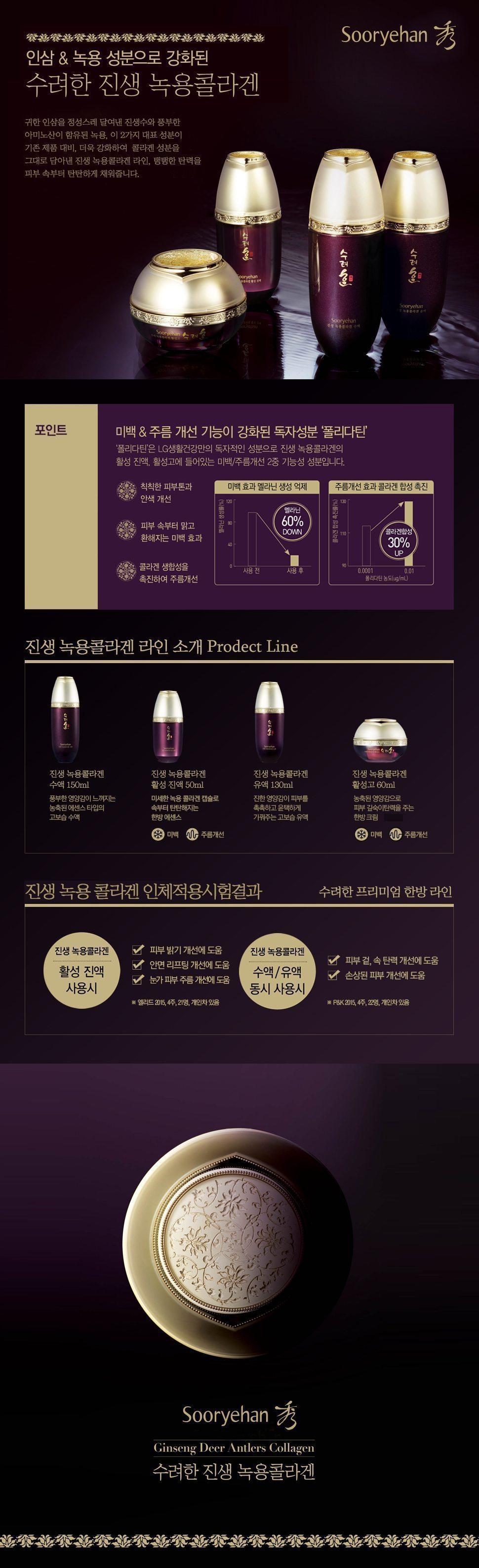 Sooryehan Ginseng Nok Yong Collagen Cream 60ml malaysia singapore indonesia