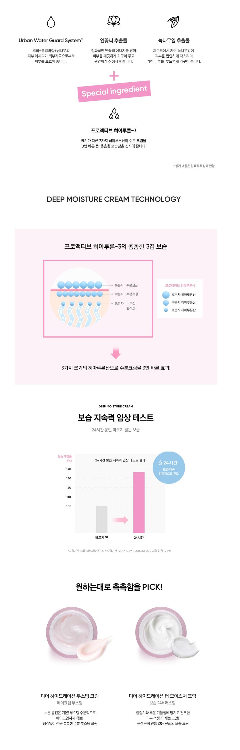 Banila Co Dear Hydration Deep Moisture Cream korean cosmetic skincare product online shop malaysia usa italy2